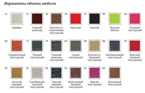 Варианты обивки мебели